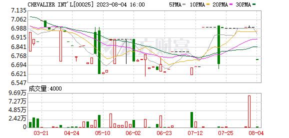 K图 00025_21