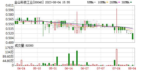 K图 00040_21