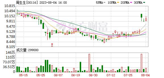 K图 00116_21