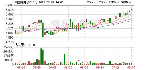K图 00151_21