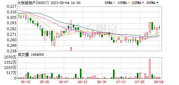 K图 00207_21