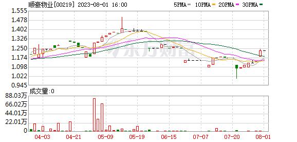 K图 00219_21