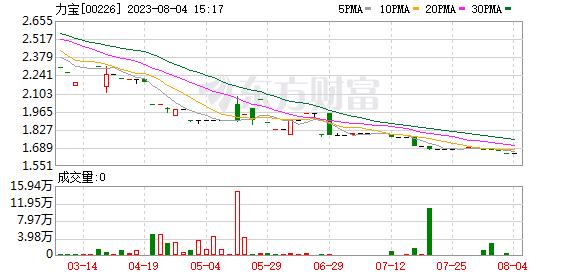 K图 00226_21