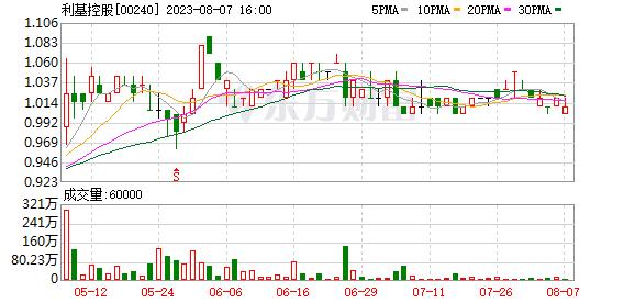 K图 00240_21