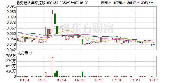 K图 00248_21
