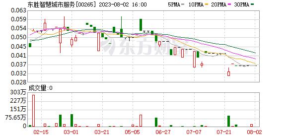 K图 00265_21