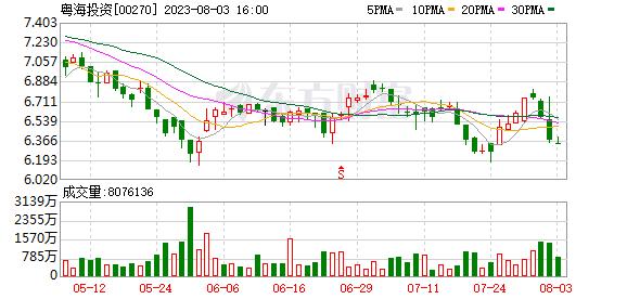 K图 00270_21