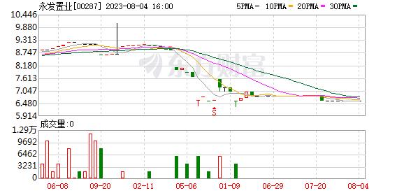 K图 00287_21