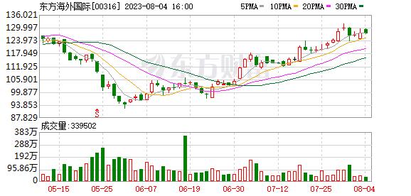 K图 00316_21