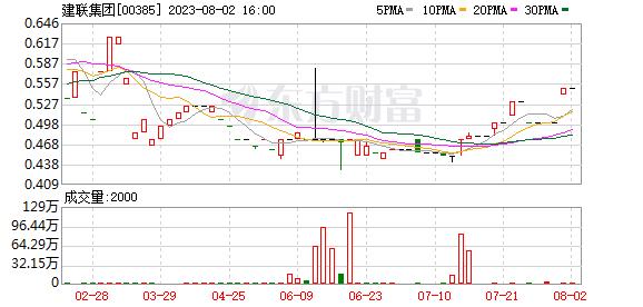 K图 00385_21