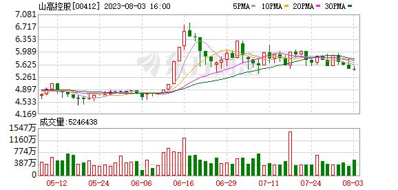 K图 00412_21
