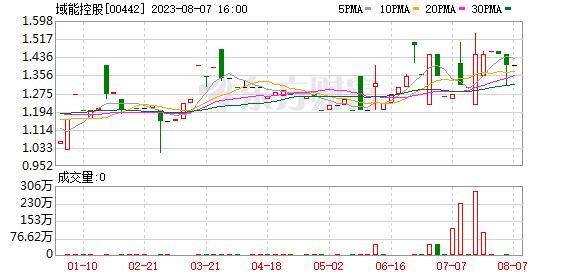 K图 00442_21