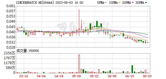 K图 00444_21