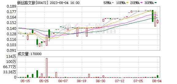 K图 00472_21