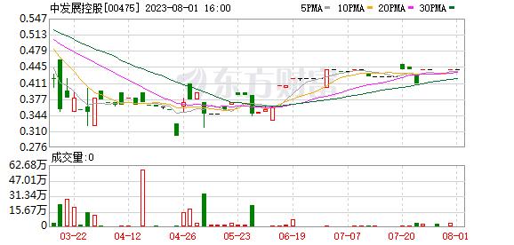 K图 00475_21