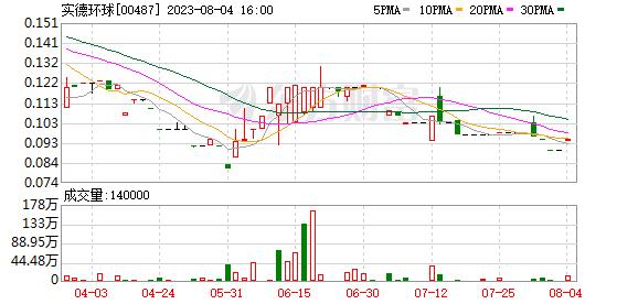 K图 00487_21