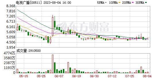 K图 00511_21