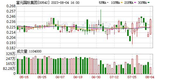 K图 00542_21