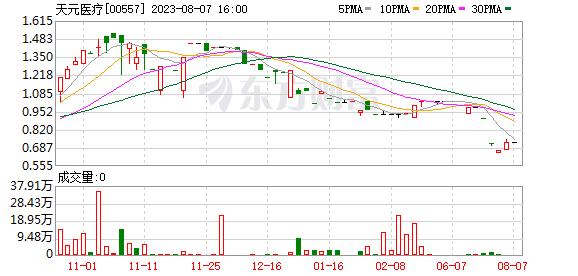 K图 00557_21