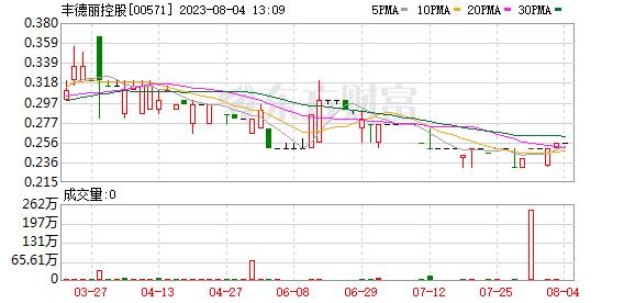 K图 00571_21