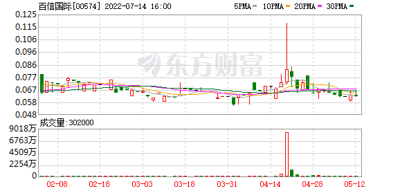 K图 00574_21