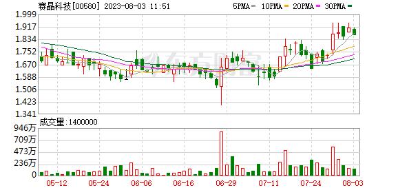K图 00580_21