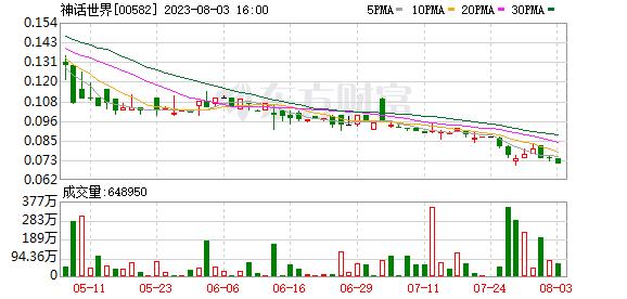 K图 00582_21