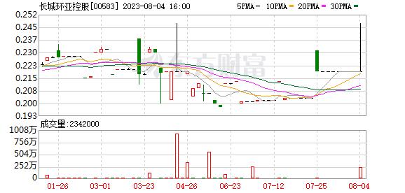 K图 00583_21