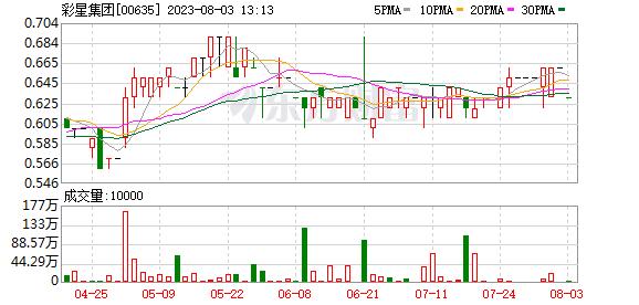 K图 00635_21