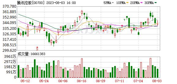 K图 00700_21