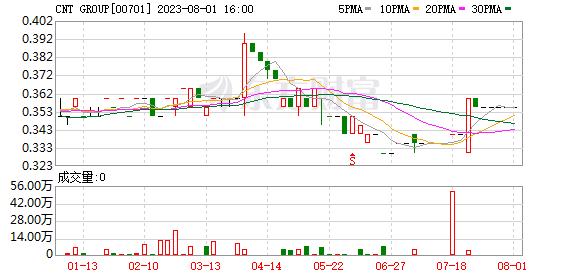 K图 00701_21