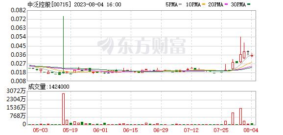K图 00715_21