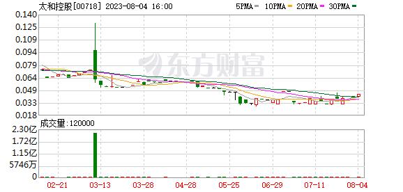 K图 00718_21