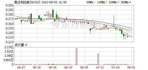 K图 00720_21