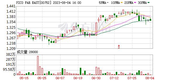 K图 00752_21
