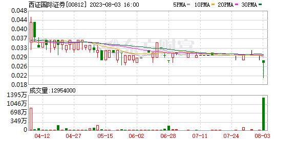 K图 00812_21