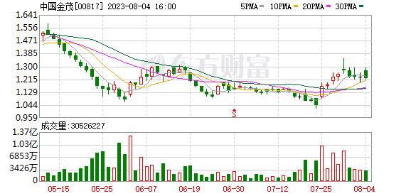 K图 00817_21