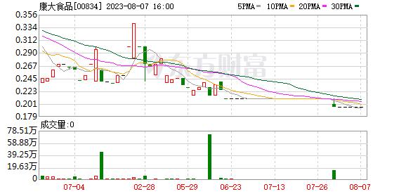 K图 00834_21