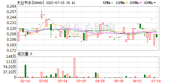 K图 00840_21