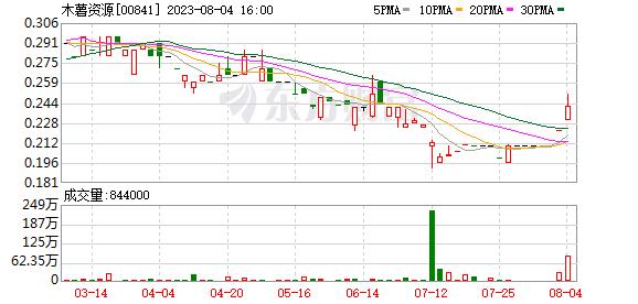 K图 00841_21