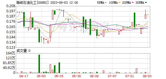 K图 00852_21