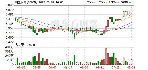 K图 00855_21