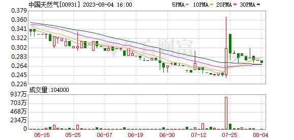 K图 00931_21