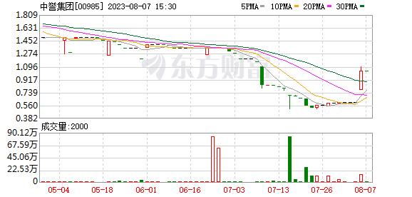 K图 00985_21