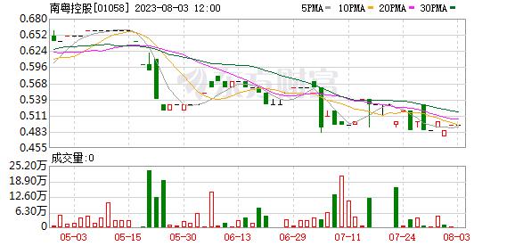 K图 01058_21