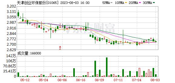 K图 01065_21