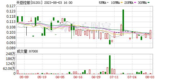 K图 01201_21
