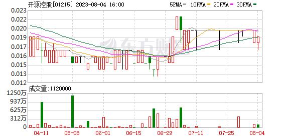 K图 01215_21