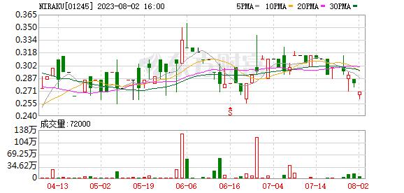 K图 01245_21