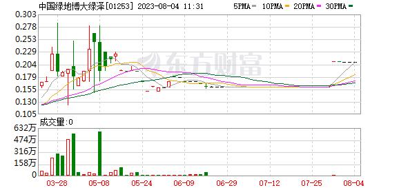 K图 01253_21